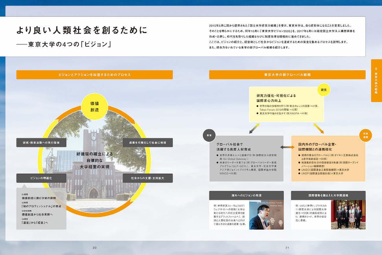 東京大学の統合報告書(抜粋)
