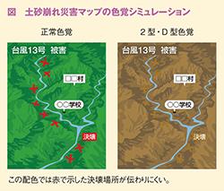 図 ⼟砂崩れ災害マップの色覚シミュレーション